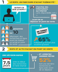ROPO-parcours-achat